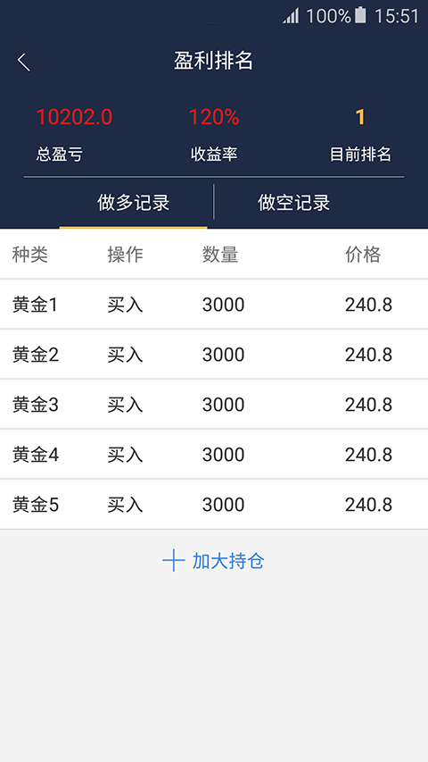 舟山大宗 v3.0.1